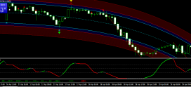 GBP/JPY GBP/USD trade Best Forex Trading System 19 APRIL Review -forex trading systems that work