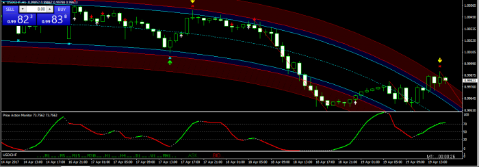 Renko Street Trading System - The only forex system you will ever