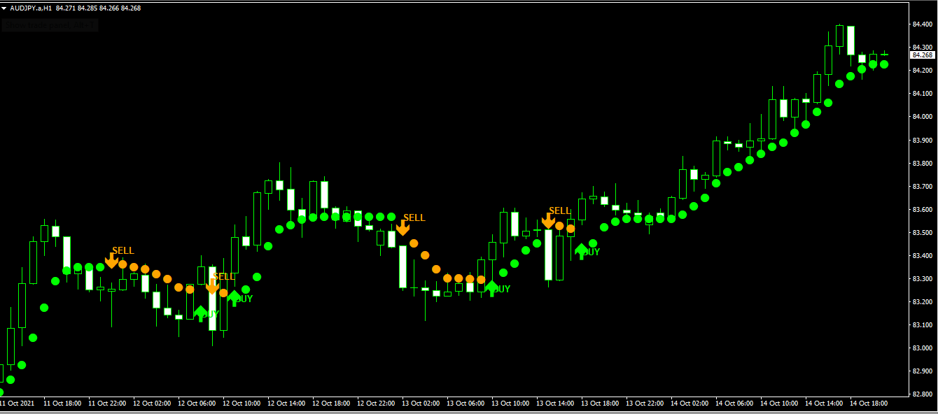audjpy/most volatile forex pairs